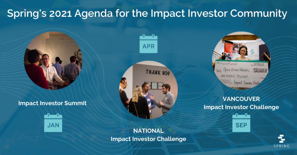 Impact Investing 2021 Agenda Spring Activator