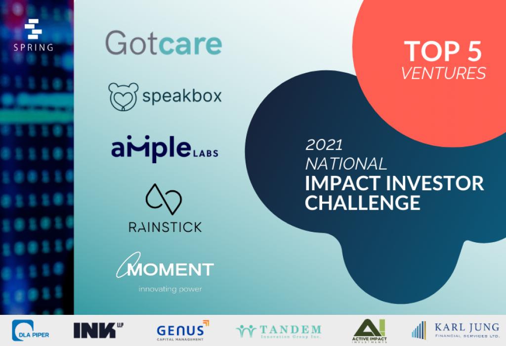 2021 National Impact Investor Challenge Top 5 Companies: Gotcare, Speakbox, Ample Labs, RainStick, Moment Energy