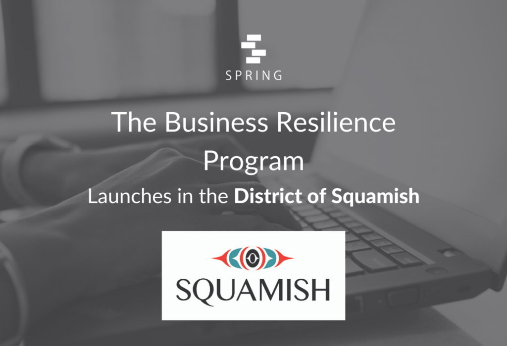 Business Resilience - Launch Blog Cover Images